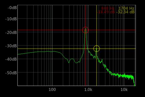 SpecScope Spectrum Analyzer by NFX Development (Google Play, United