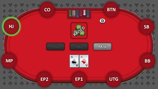 Cheat texas holdem poker 3 di hp