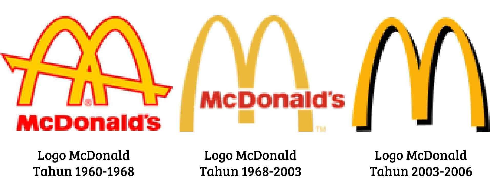 logo-mcdonald-dari-tahun-ke-tahun