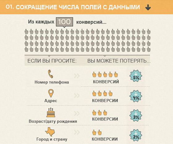 http://www.seonews.ru/upload/JP/Reduce-Options-Data-560.png