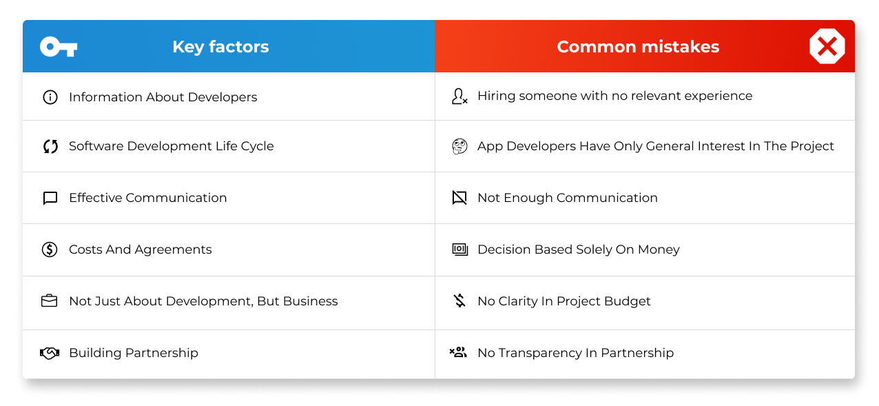 Hiring app developers: Key factors and common mistakes