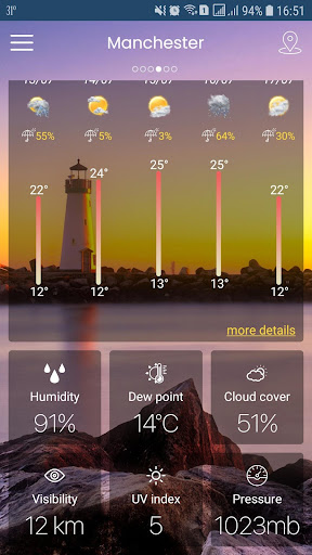 Weather 1.28.90 screenshots 2