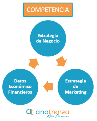 4 P´s del marketing mix