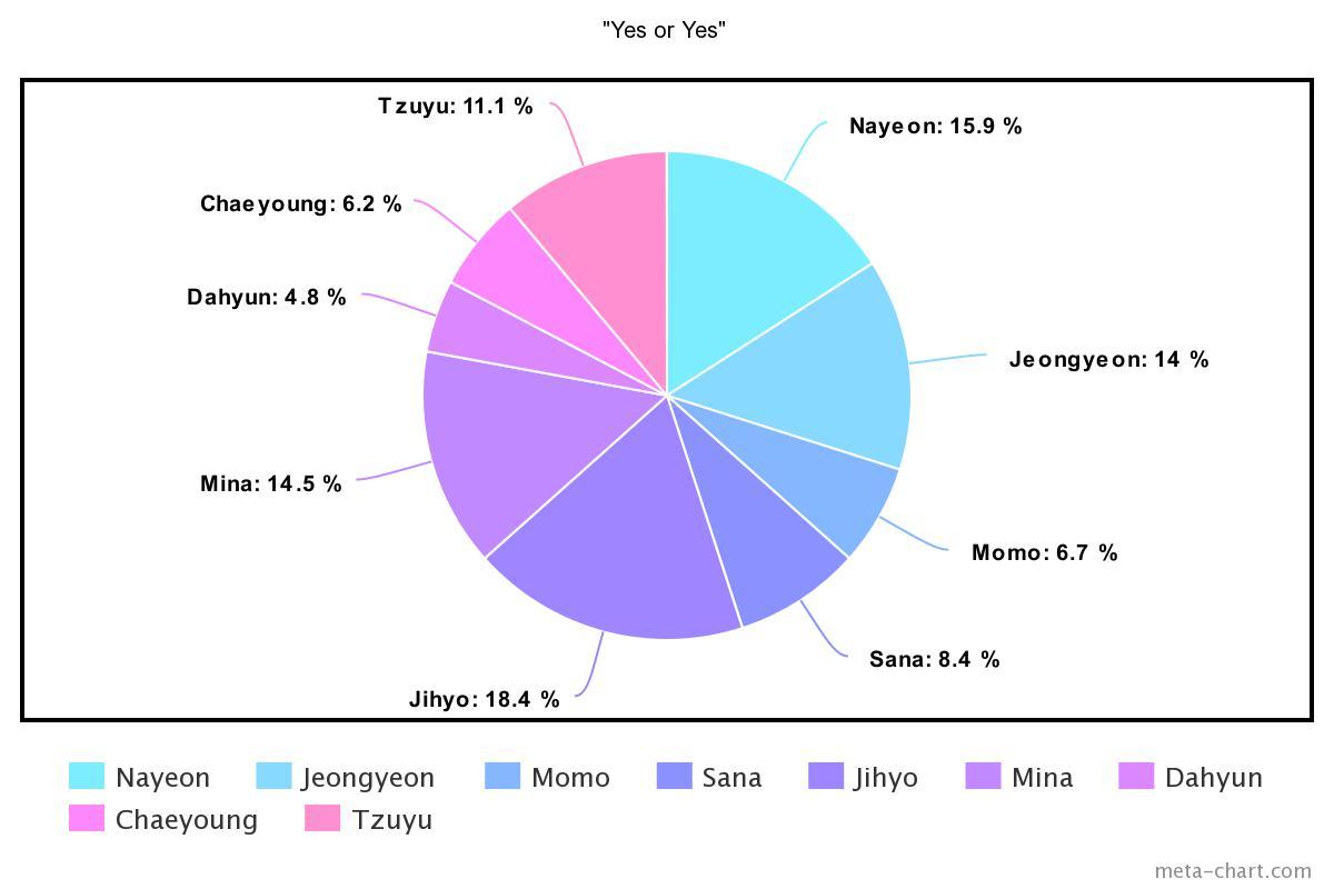 meta-chart - 2021-02-19T143505.801