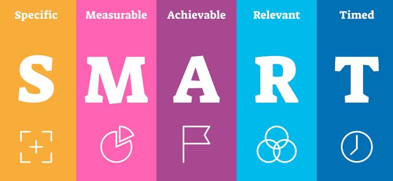 Smart social media marketing strategies for your brand