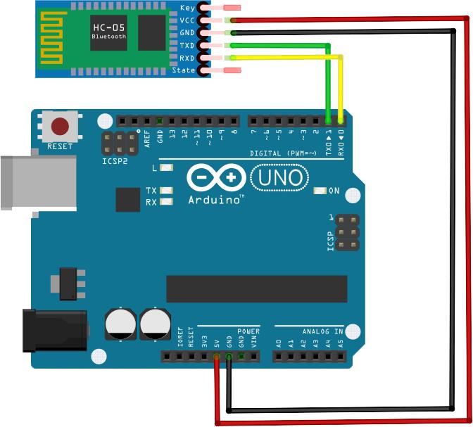 Creating an arduino bluetooth serial interface teach me