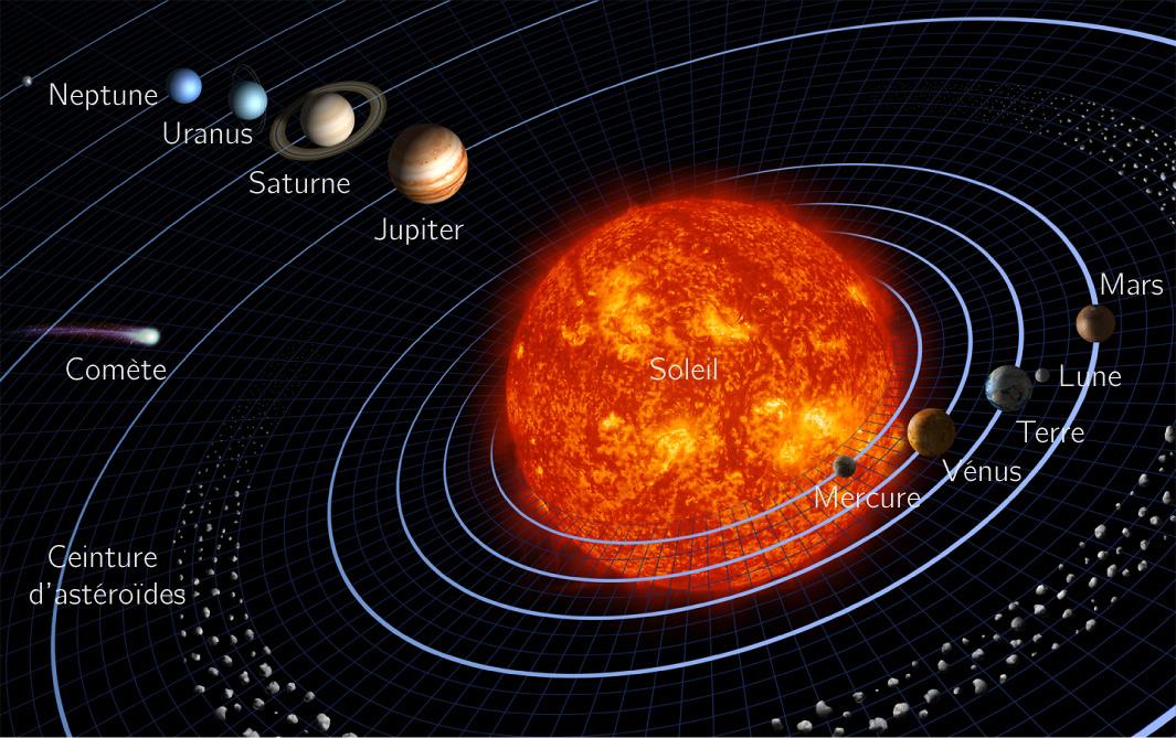 systeme solaire pdf