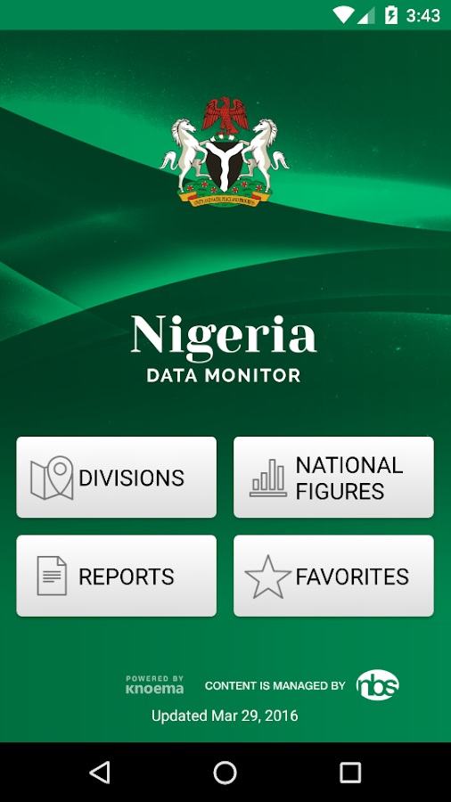 Nigeria Data Monitor- screenshot