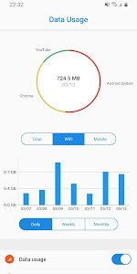 Data Usage - Data Manager 1.1.9