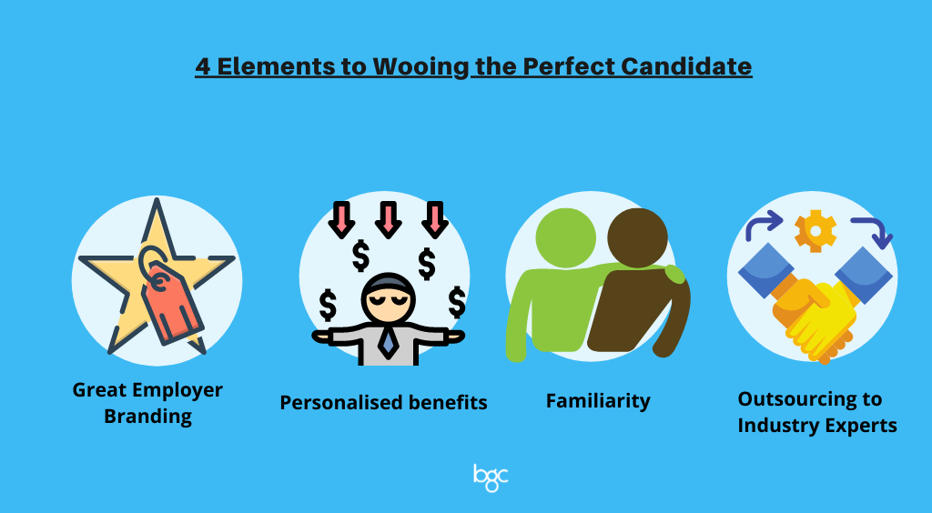 elements-wooing-perfect-candidates-malaysia