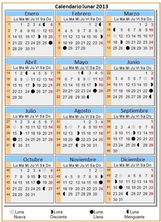 Concebir un niño o una niña basándose en el calendario lunar ...
