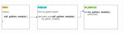 python, main] Python Main Page