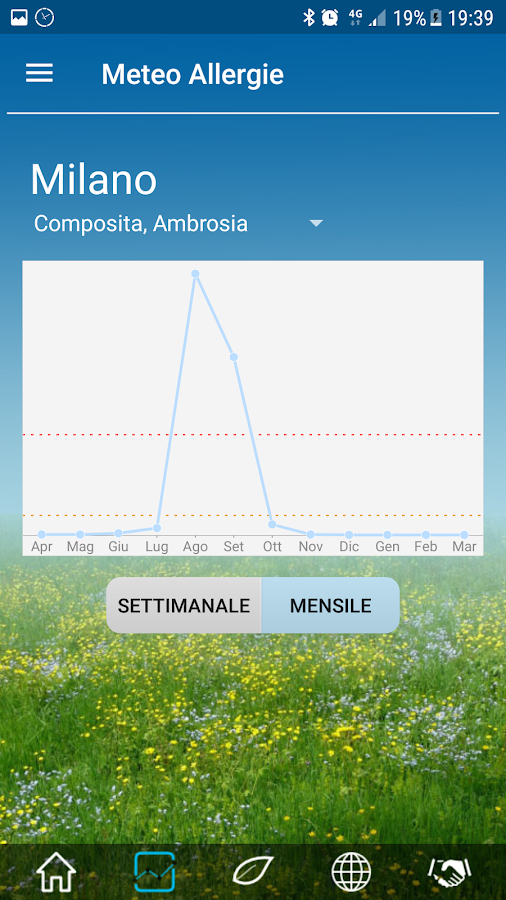 Meteo Allergie (ai pollini)- screenshot