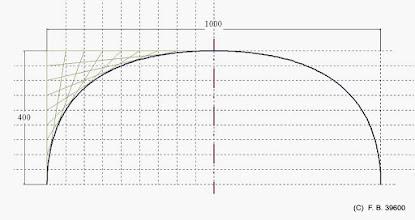 Photo: dessins d'une courbe elliptique tel que le dessinerai un tableau de fils