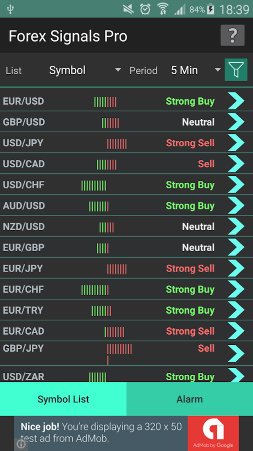 Forex list of signal