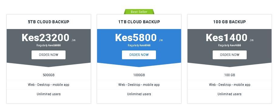 cloud storage pricing