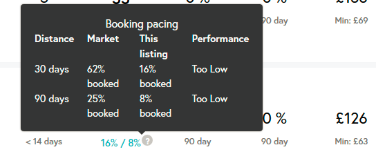 Airbnb pricing tools, Beyond Pricing vs Pricelabs- Booking Pricing for Beyond Pricing_ Zeevou