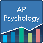 AP Psychology Practice & Prep 1.6.5