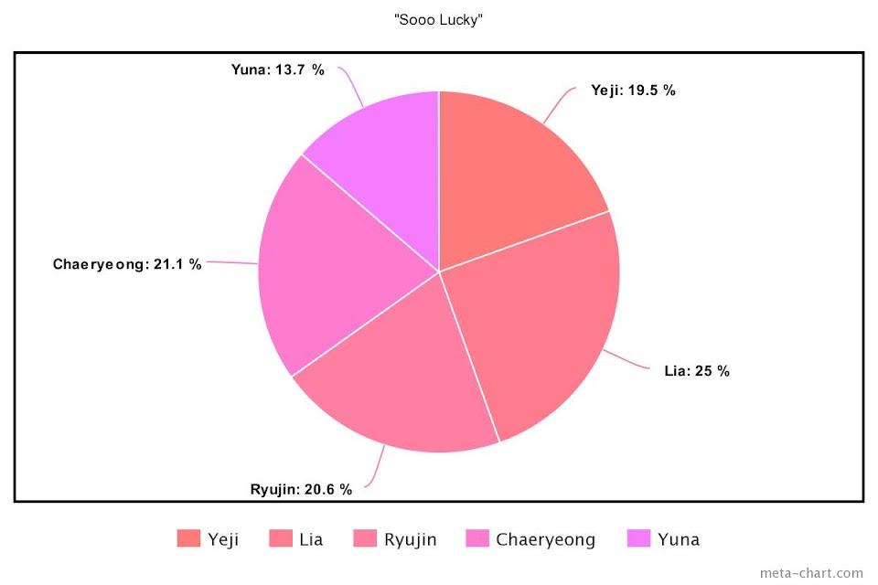 meta-chart - 2021-09-24T122413.539
