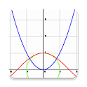 Grapher - graphing calculator icon