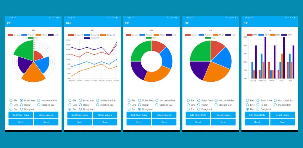 Chart Maker Create Graphs And Charts 1 2 1 Apk Download Com Chartmaker Meteorrainapp Apk Free