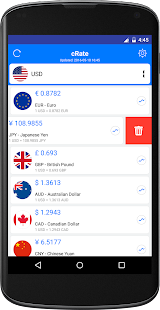 cRate - Currency Converter - náhled