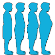 Overweight Test - Obesity Test icon
