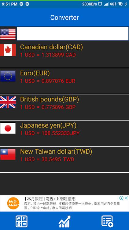 Global Currency Helper Exchange Rate