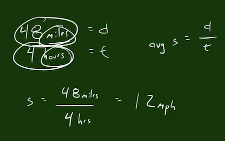 picture of equations in physics on a blackboard