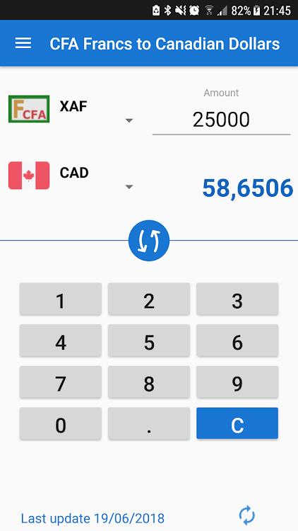 Cfa Franc Canadian Dollar Xaf To Cad
