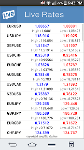 Forex signal live world market times download