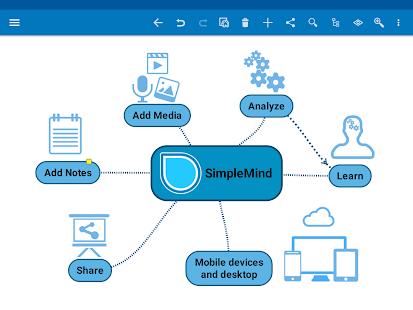 SimpleMind Pro - Intuitive Mind Mapping Screenshot