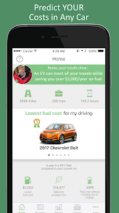 MyGreenCar (Unreleased)- screenshot thumbnail