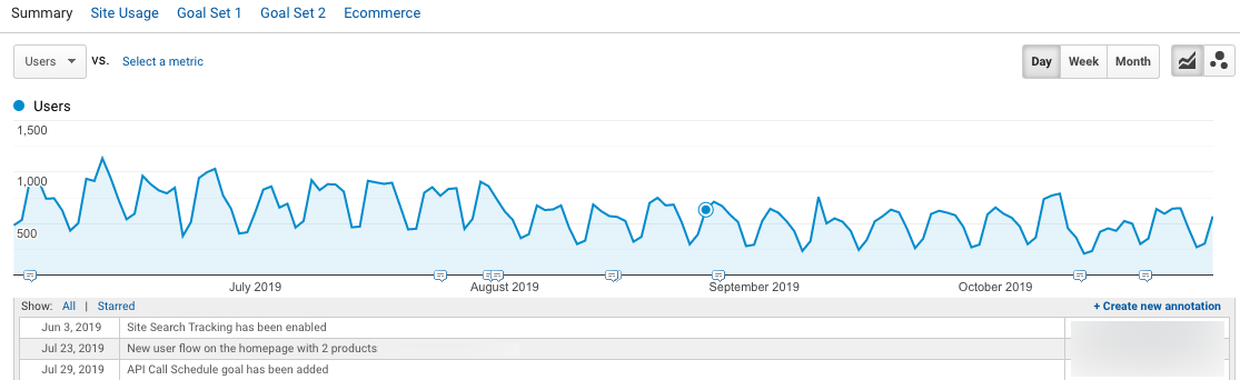 google analytics timeline comments