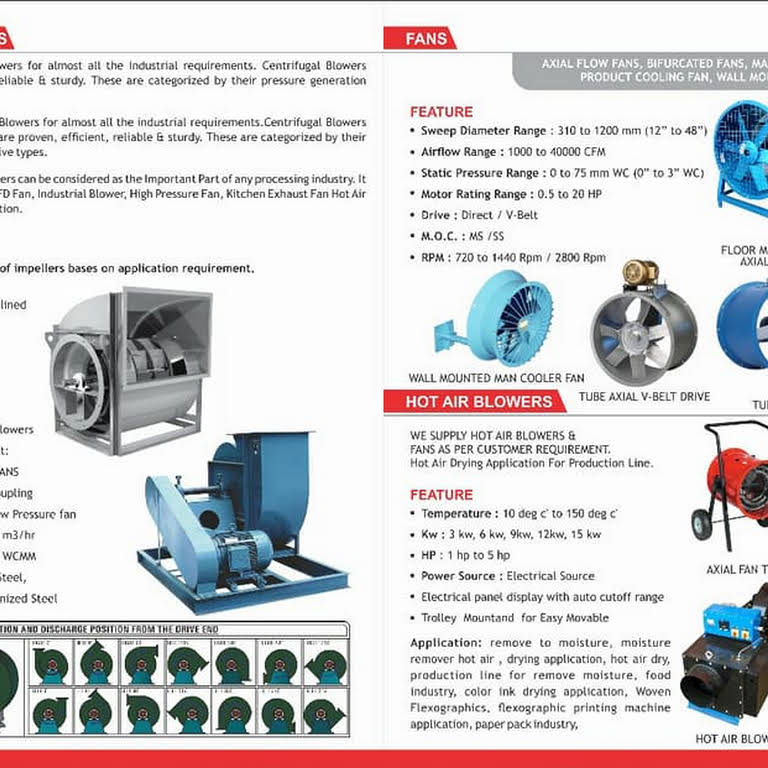 Mahesh Blowers - Manufacturer & Designer Of Industrial Fan