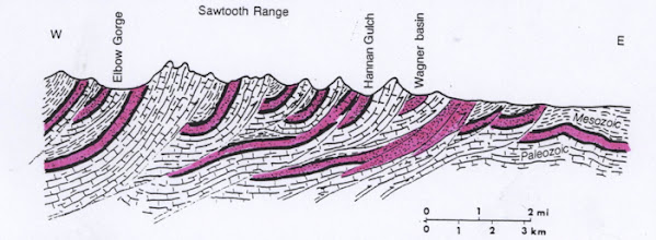 Photo: This geologic cross section illustrates the type of thrust faulting that is responsible for the mountains shown on the previous image.