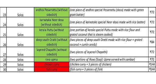 The South Indian Kitchen menu 3