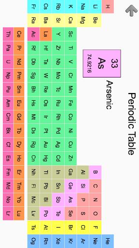 Chemical elements and periodic table symbols quiz apk 21 chemical elements and periodic table symbols quiz urtaz Gallery
