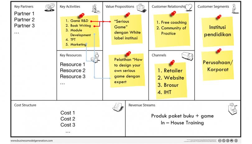 Contoh Bisnis Plan Makanan Dalam Bahasa Inggris - Contoh 84