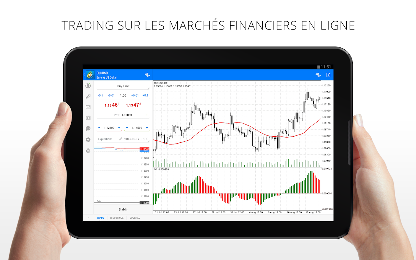 MetaTrader 4 – Capture d'écran