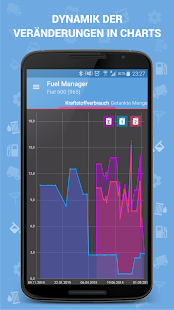 Fuel Manager (Verbrauch) Screenshot
