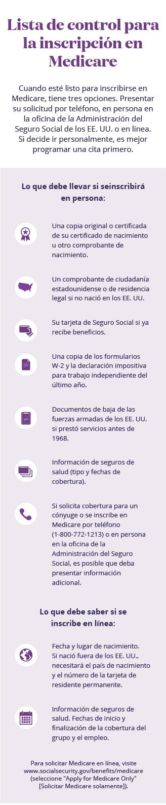 Infografía móvil del análisis de la lista de control de inscripción de Medicare