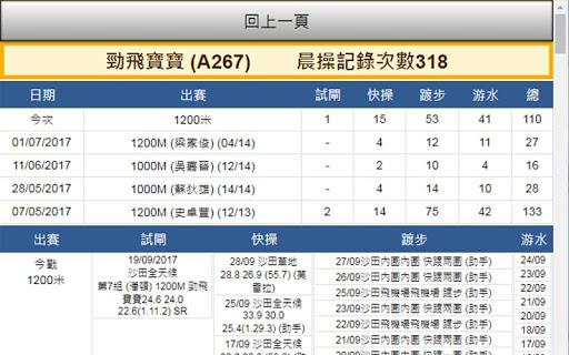 Screenshot for 馬經X-強化版 in Hong Kong Play Store