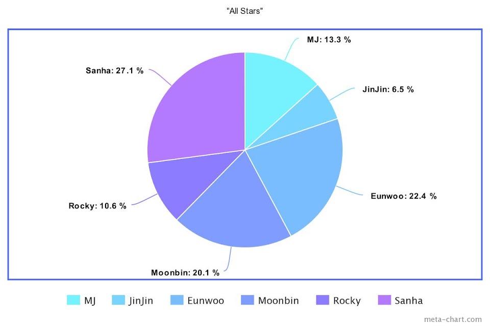 meta-chart - 2021-04-10T112210.374