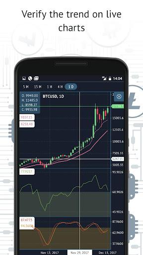 Bitcoin trading signals - Crypto exchange: GDX  Paidproapk.com 2