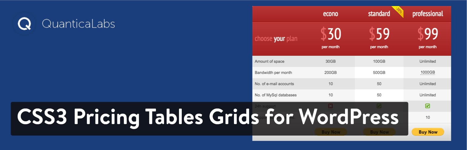 CSS3 Responsive WordPress So sánh Bảng giá