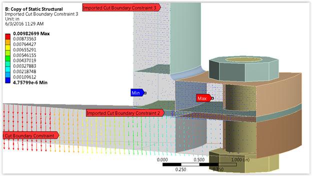 ANSYS Пример независимого переноса перемещений из полной модели на границы каждой детали подмодели