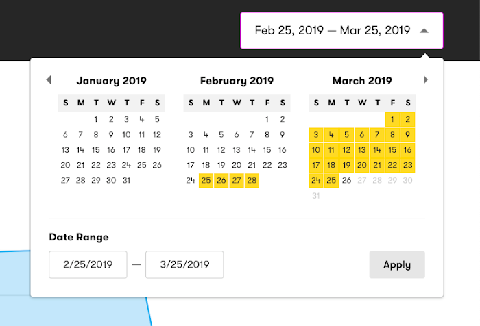 Date range dropdown.