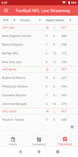 Screenshot for Live Stream for NFL 2019 Season in United States Play Store