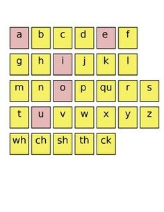Image result for fundations letter sounds